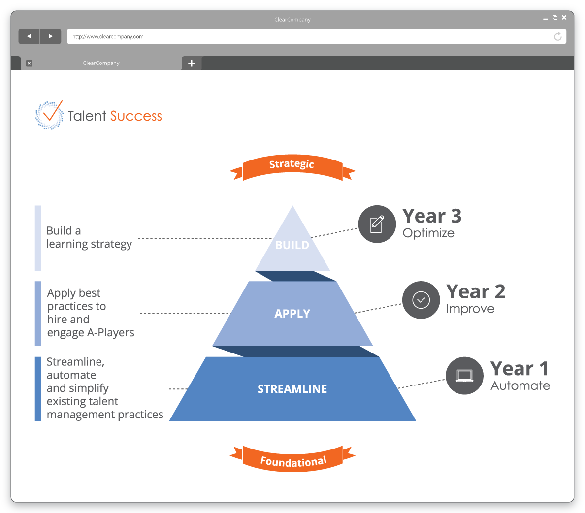 Double-TS-Graphic-Talent-Success-Pyramid_1.png