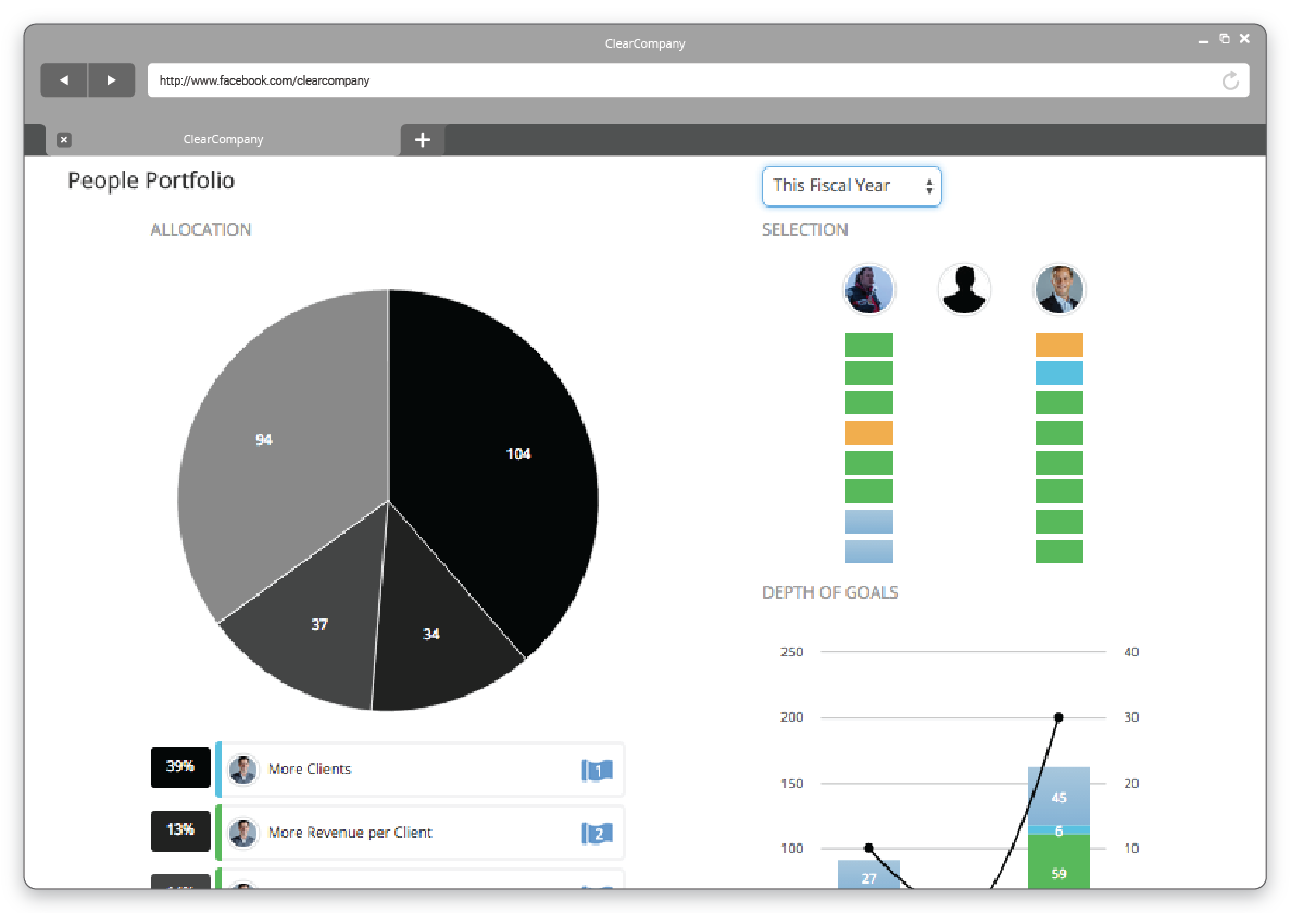 performance-management-software